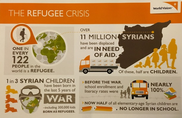 Refugee Crisis Graphic